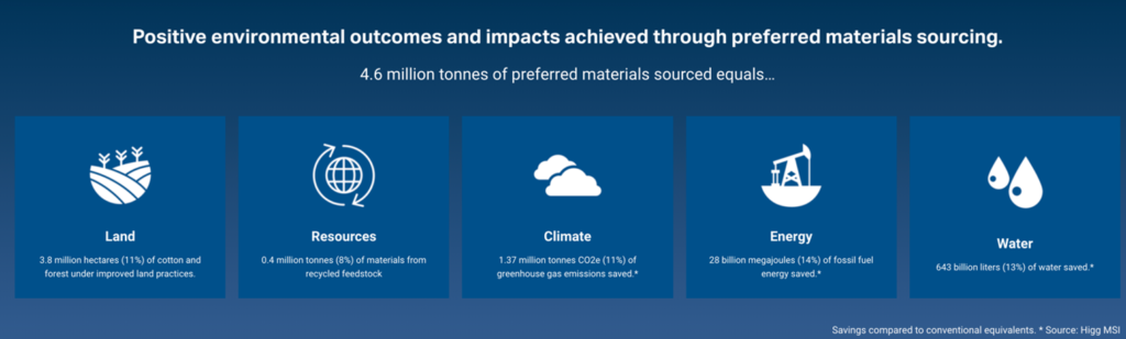 Our Decade for Materials Change 2